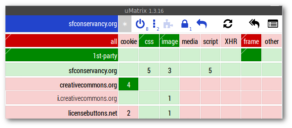 uMatrix grid for sfconservancy.com denying 1st party cookies and JavaScript